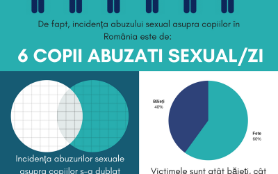 Copiii și educația sexuală